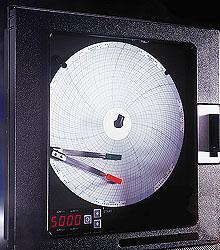 Registratori grafici circolari  ad 1 o 2 canali. | Serie CT5100
