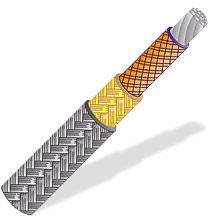 Furnace Heater Cable | HTCM Series